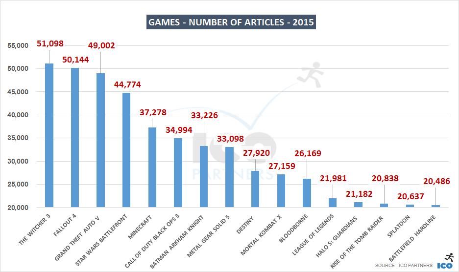 ico-partners-2015-top