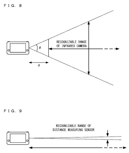 nintendo NX brevetto