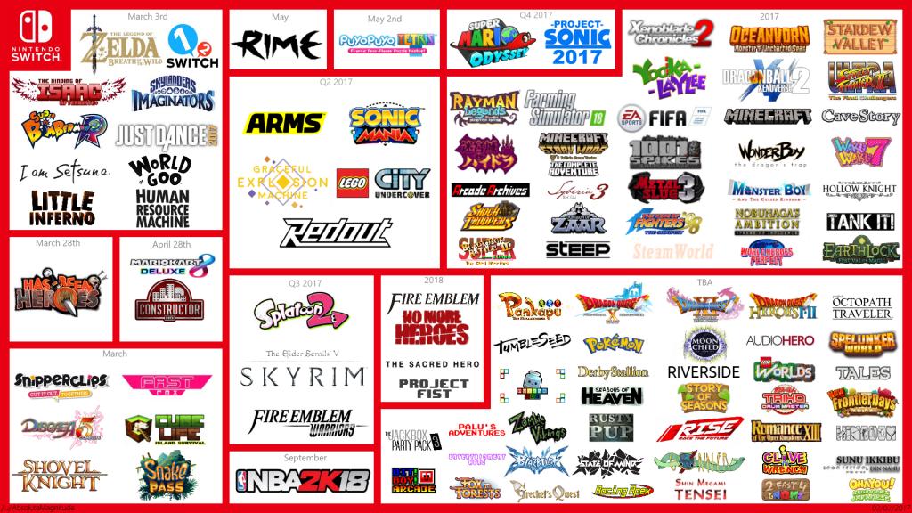 Nintendo Switch Lineup 2017 aggiornata Gamempire