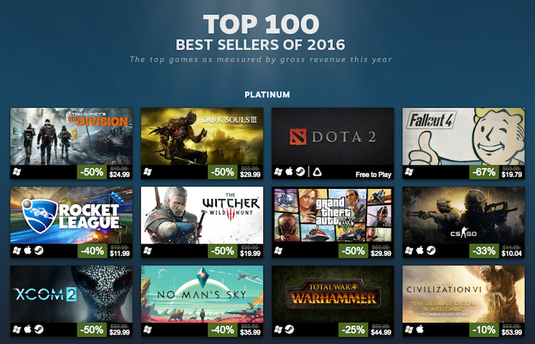 steam-top-100-2016
